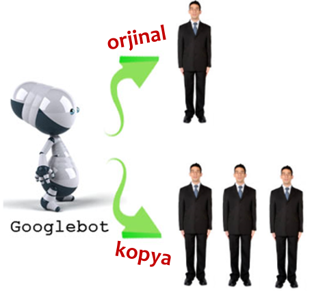 kopya site